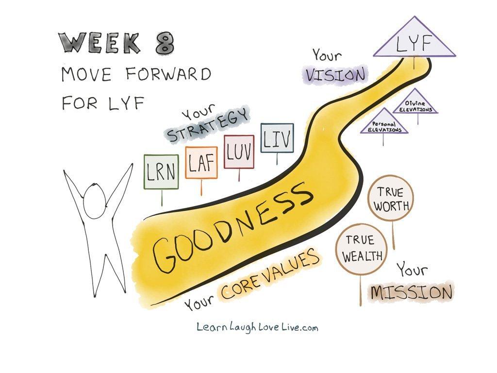 Path Week 8: Move forward for LYF