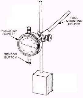 Dial Indicator- Principle, Diagram, Working, Application