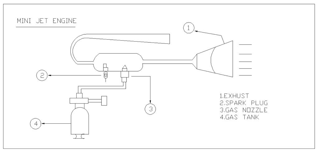 Design and Fabrication of Mini Jet Engine-Mechanical