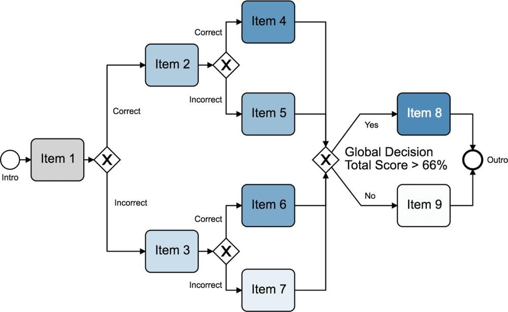 medium resolution of related links