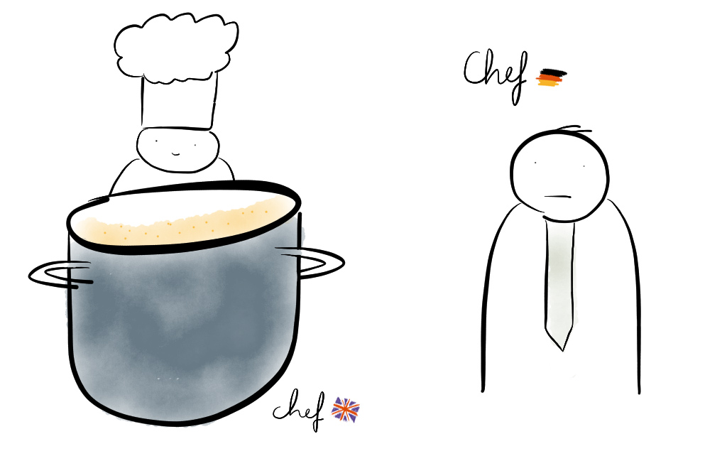 how to become a chef in germany