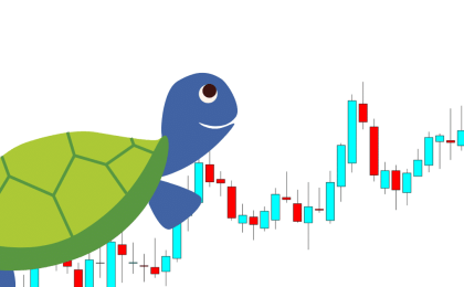 Turtle trading