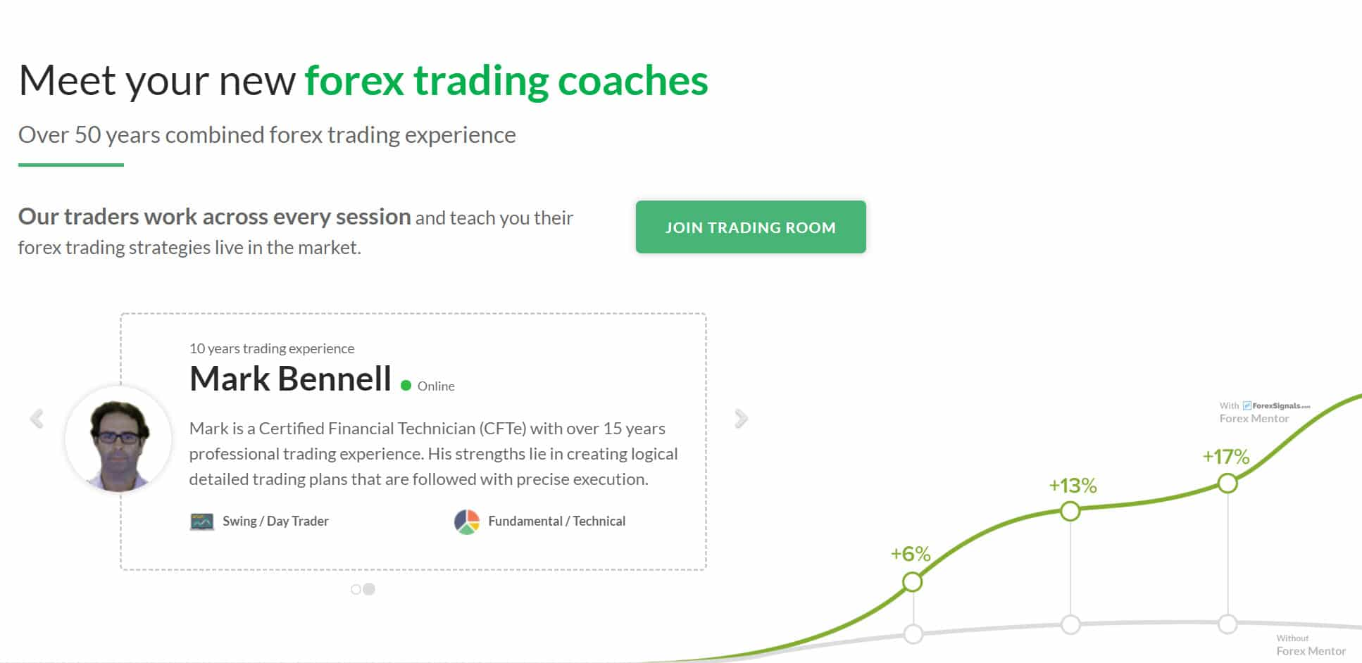 Best forex chatroom