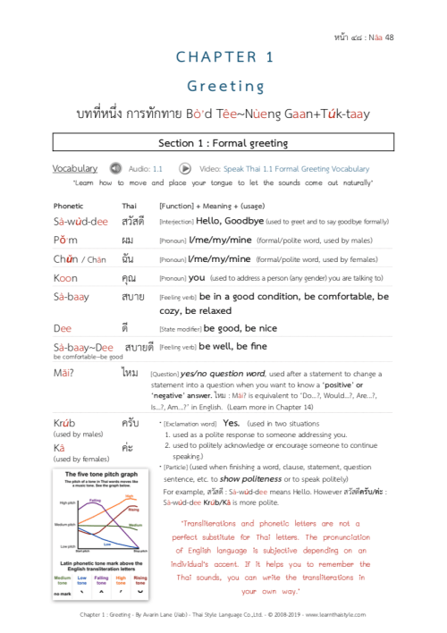 small resolution of Example Materials   Learn Thai Style
