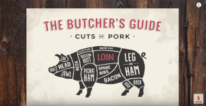 pork loin diagram
