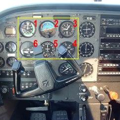 Cessna 172 Dashboard Diagram 95 Dodge Ram 1500 Starter Wiring Six Pack The Primary Flight Instruments Cockpit