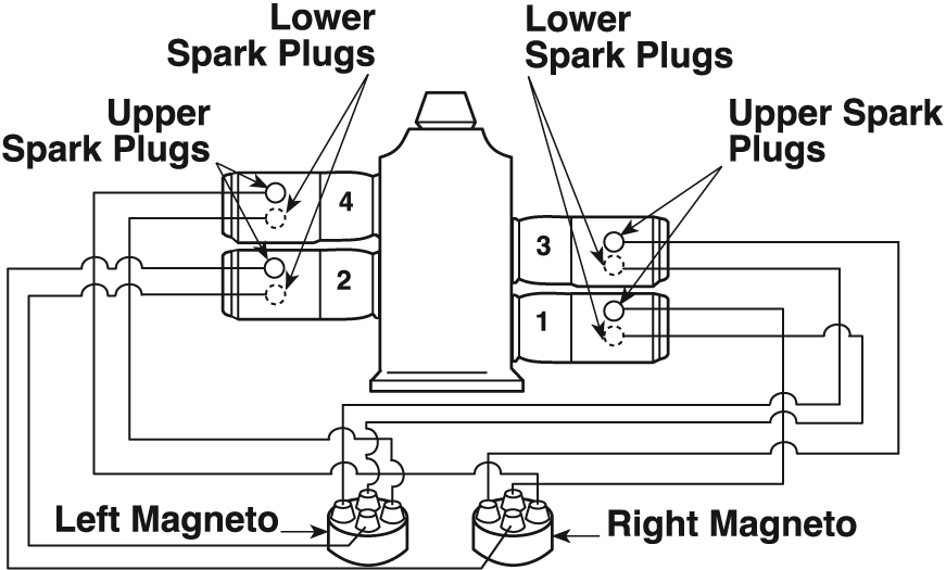 Aircraft Magneto Wiring Diagram : 31 Wiring Diagram Images