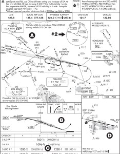 Chart which includes an airport diagram and depicts runway alignments lights approach other important information also cfi brief the instrument procedure  learn to fly rh learntoflyblog