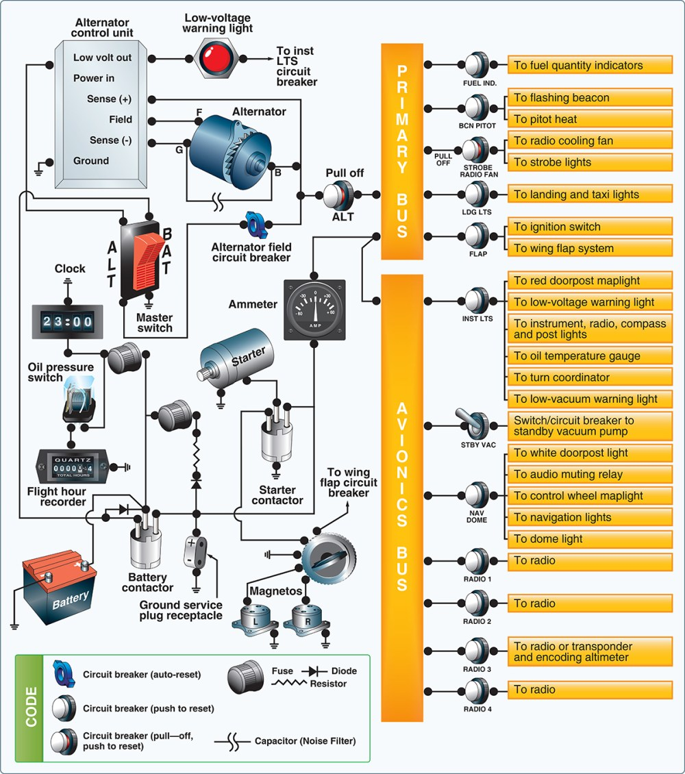 medium resolution of aircraft systems electrical system learn to fly blog asa aircraft ammeter wiring