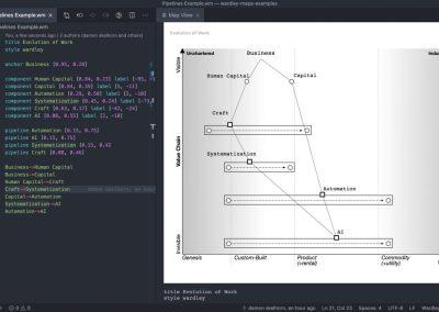 Visual Studio Code (VSCode)