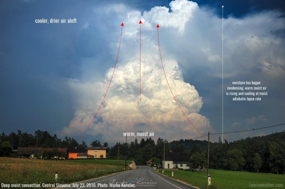 Convecção profunda úmida-1b-LW