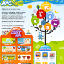 Educational Websites Learnwithjess