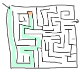 Labyrinth with no exit