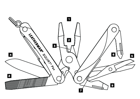 Patent Multifunctional Leatherman Squirt PS4
