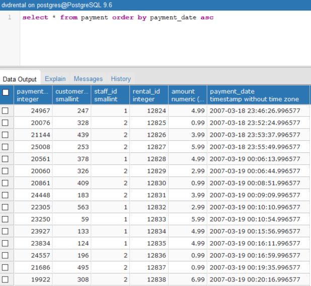 Tutorial Belajar PostgreSQL Order By