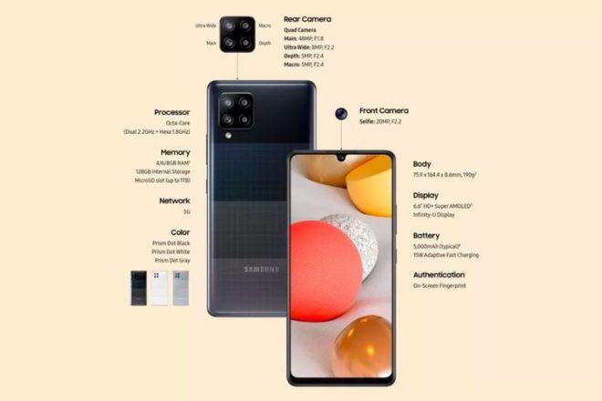 Samsung Galaxy A42 Resmi Dirilis