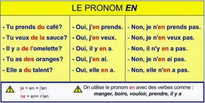 Resultado de imagen de pronom en
