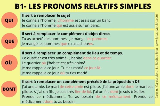 FICHE- LES PRONOMS RELATIFS SIMPLES