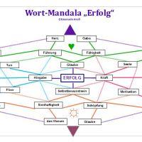 "Wort-Mandala ""ERFOLG"""
