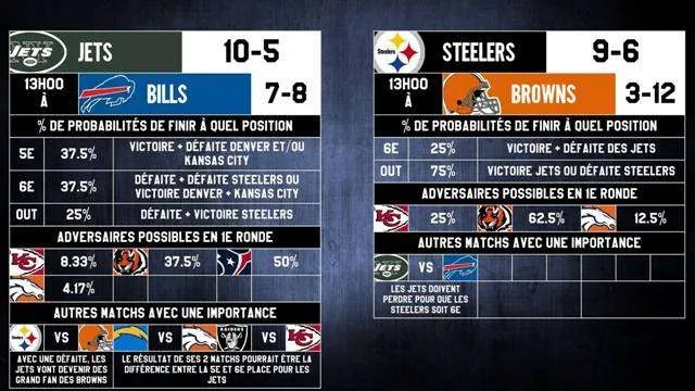 jets-bills-steelers-browns-w17-2015