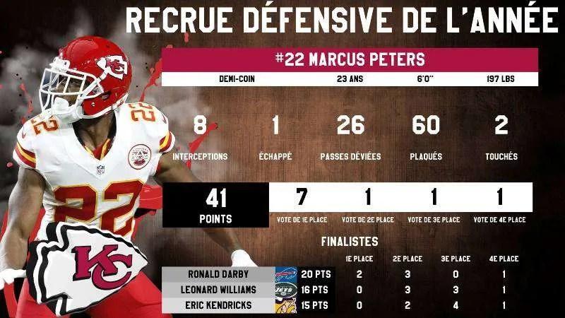 Peters-2016