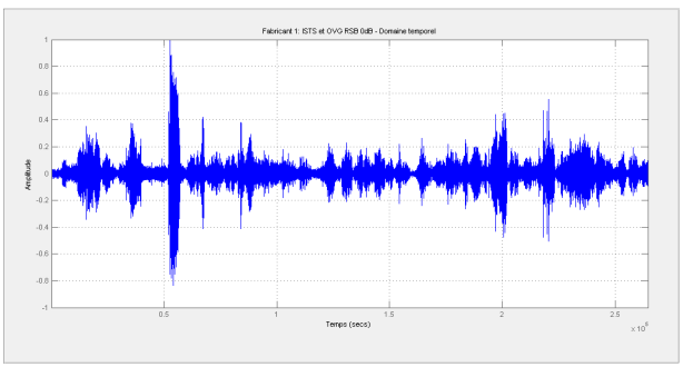 AC9_ISTS_OVG_RSB0_temporal domain
