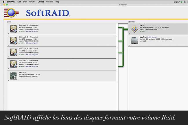 SoftRAID affiche les liens des disques formant votre volume Raid.