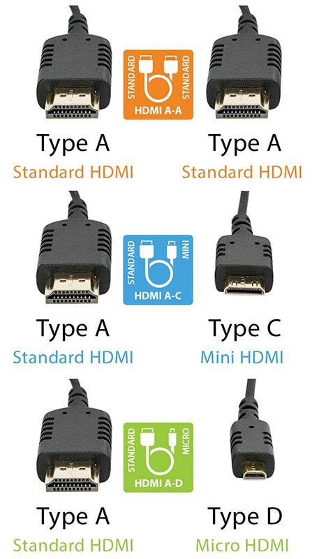 Enfin-des-cables-HDMI-souples-chez-Came-TV