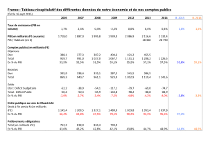 France Comptes publics 16092015