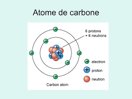 Atome carbone