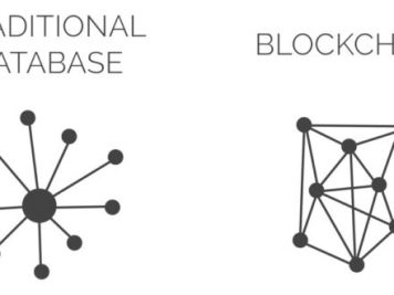 Blockchains vs. Bases de données - Quelles différences