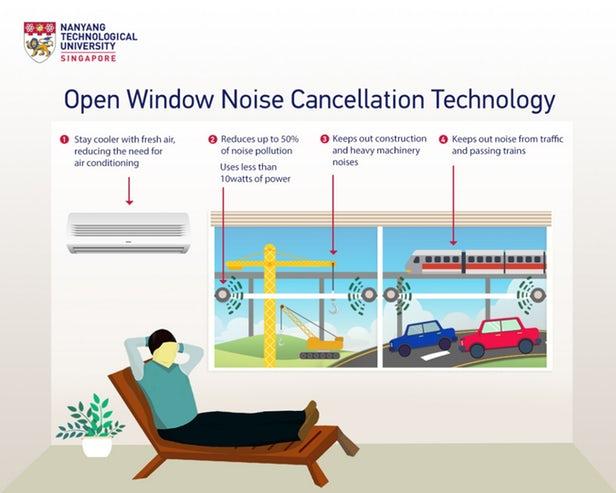 fenêtres antibruit