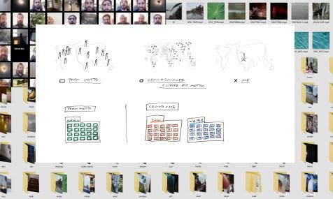 Schéma préliminaire de la structure du contenu (vidéos de l'équipe de création, des autres participants et du lecteur)