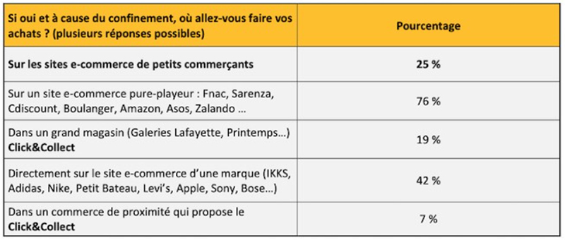 Black Friday : analyse du phénomène - Le blog du hérisson