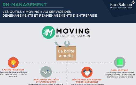 La Boite à Outils Moving au services de vos déménagements et réaménagements d'espaces de travail