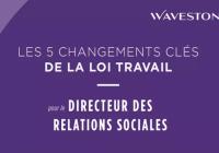 Les 5 changements clés de la loi Travail pour chacune des fonctions RH (épisode 3/4 : le Directeur des Relations Sociales)