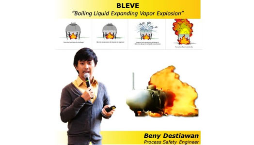 WHAT IS BLEVE  LebSolution