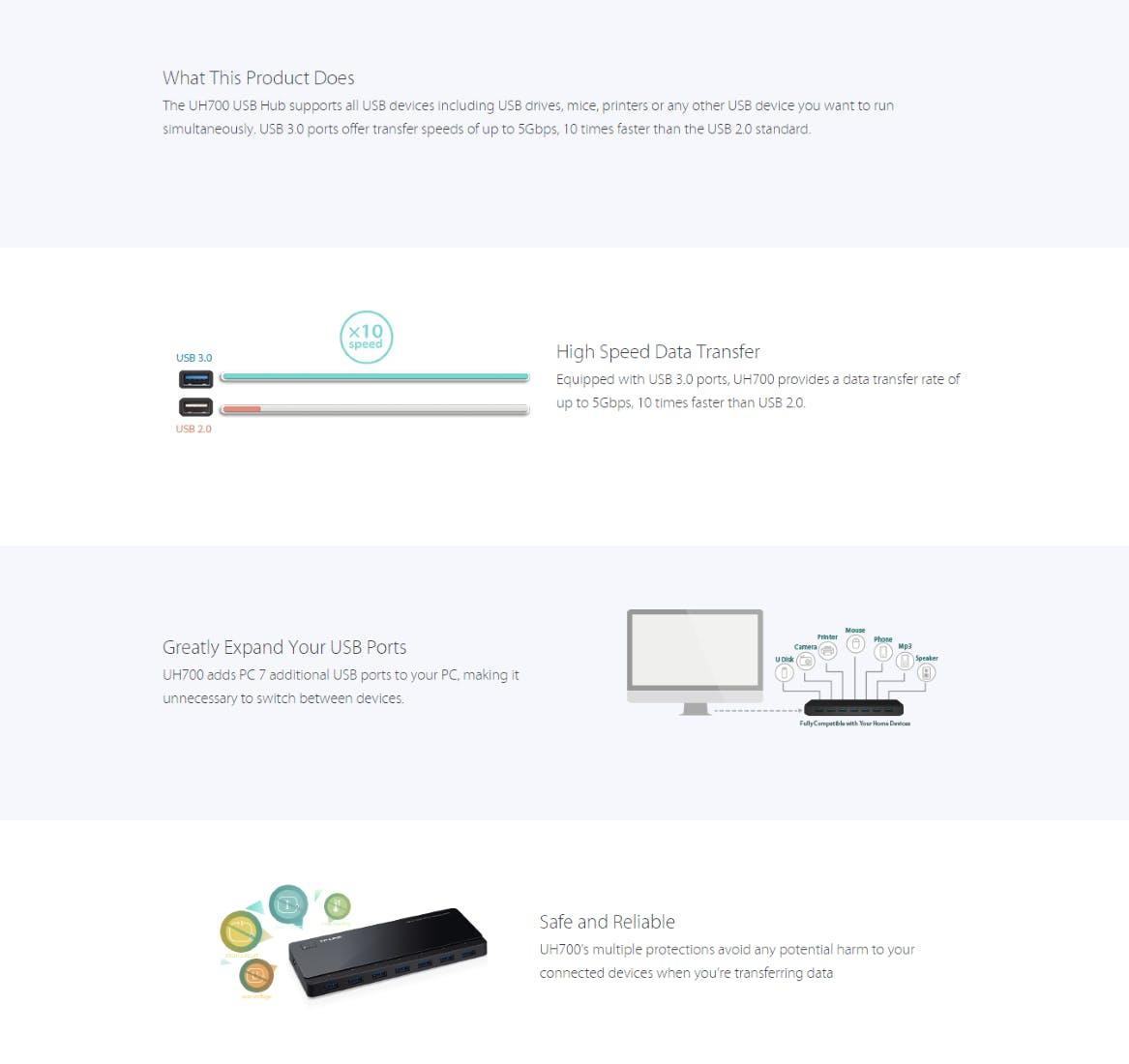Tp Link 7 Ports Usb 3 0 Hub