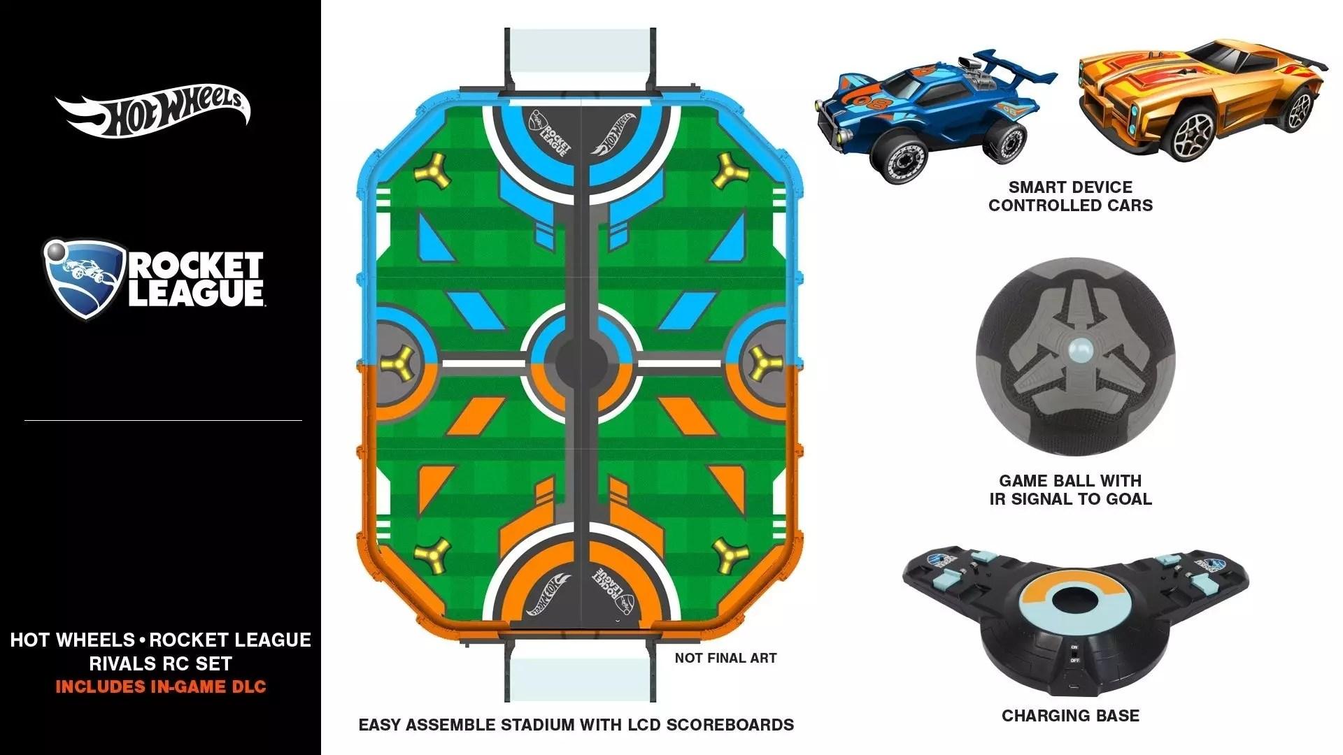 Rocket League se matérialise avec Hot Wheels