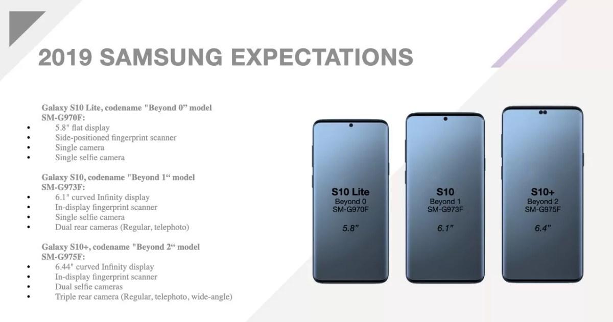 Samsung Galaxy S10 Specs Leak
