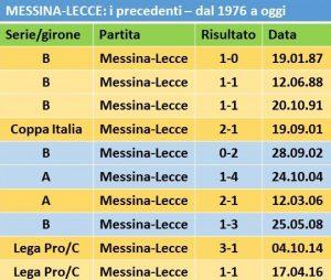 tabelle-precedenti-messina2