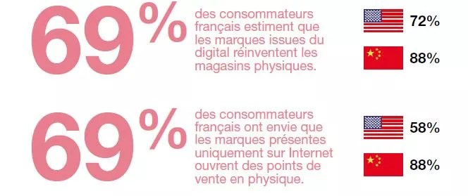 pure-player-magasin-physique