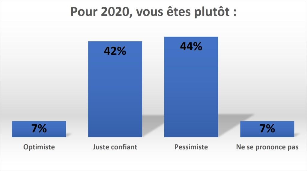 commerçants indépendants 2020