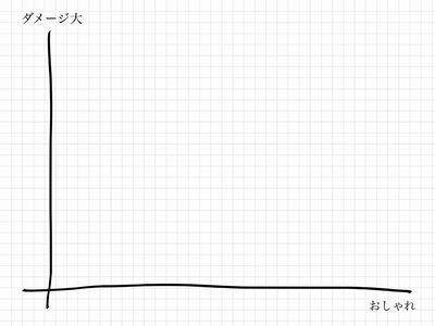 ダメージ図