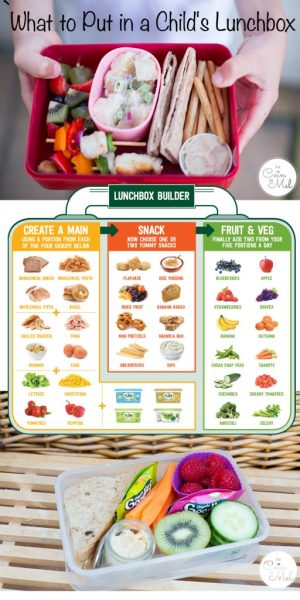 Packing a lunchbox doesn't need to be a chore! Check those simple steps to put together a healthy, nutritionally balanced lunchbox for your child that is full of flavours, wholesome ingredients, fruit and vegetables so they are focused, bursting with energy and full. Don't forget to pack water, too!