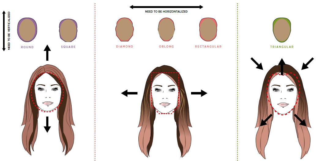 contournage de cheveux est pour vous, le coloriste