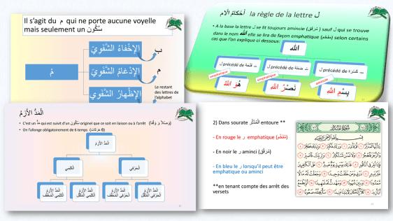 Présentation E-book Science de Tajwid schématisée