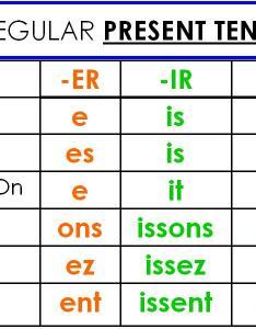 also les verbes en ir et re le cours de francais rh lecoursdefrancais weebly