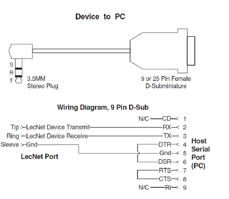 stereo cable wiring diagram  2011 bmw 3 stereo wiring