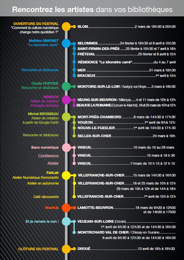 programme vaga17